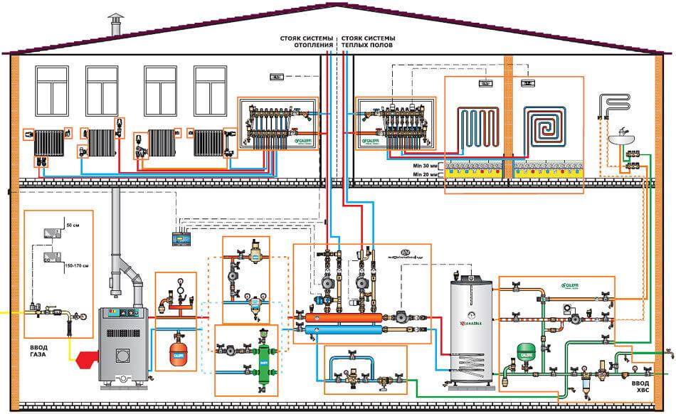 эскиз отопительной системы в частном доме